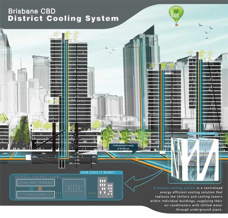 Connecting-and-cooling-the-urban-environment