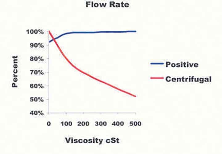41b-positive-dp_flowrate_flow-2
